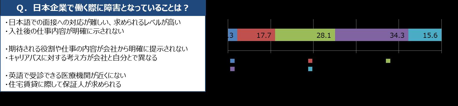 アンケートグラフ.png