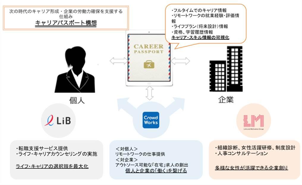 キャリアパスポート図.jpg