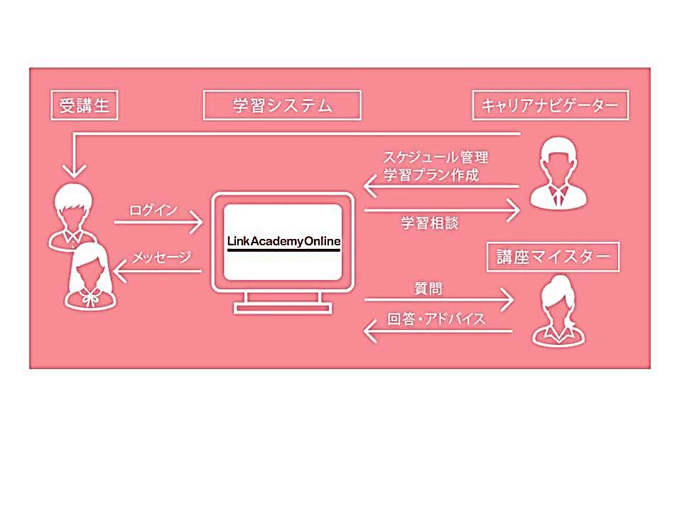 サービス流れ図.jpg