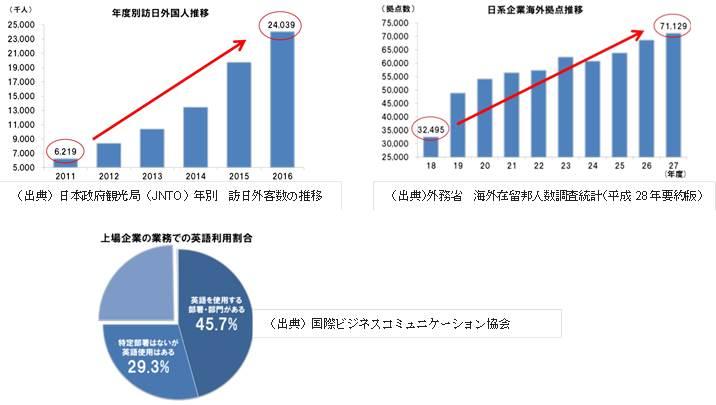 ロゼッタグラフ.jpg