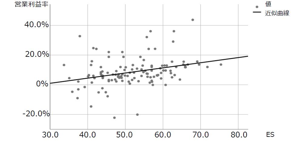 分析結果.png