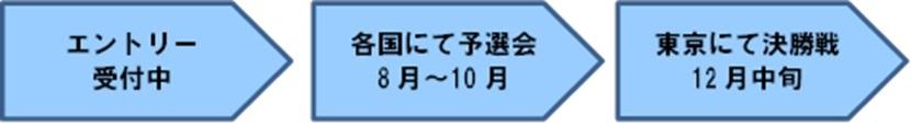 G_インターンシップ_スケジュール.jpg