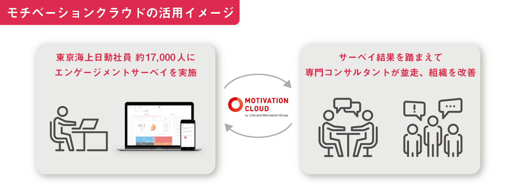海上 火災 会社 株式 日動 保険 東京